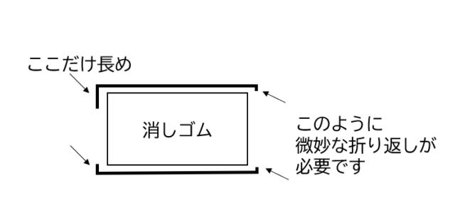 ラベル作成のポイント01